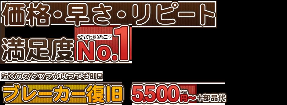 価格・早さ・リピート満足度No.1ブレーカー工事5000円~+部品代